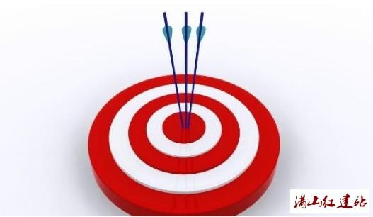 网站定位的核心是基于本网站的目标用户群;
